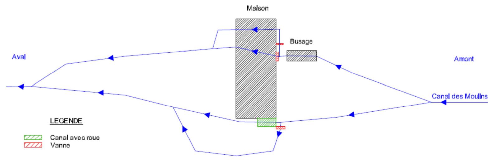 Schéma du principe de fonctionnement de l'ouvrage Moulin Neuf © SOCAMA