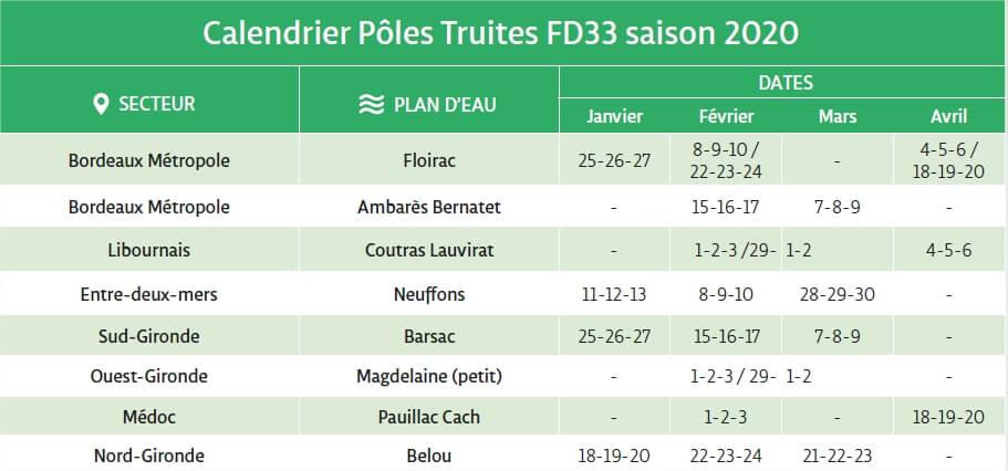 Calendrier Lacher De Truite 2021 Les pôles truites de la Gironde 2020
